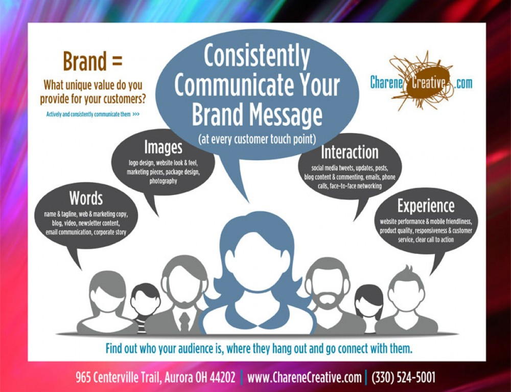 Finding Your Unique Brand Image & Identity