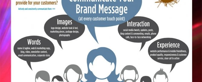 This is an infographic which describes the unique value a brand should provide to your customers. For more information contact us at 330-524-5001.